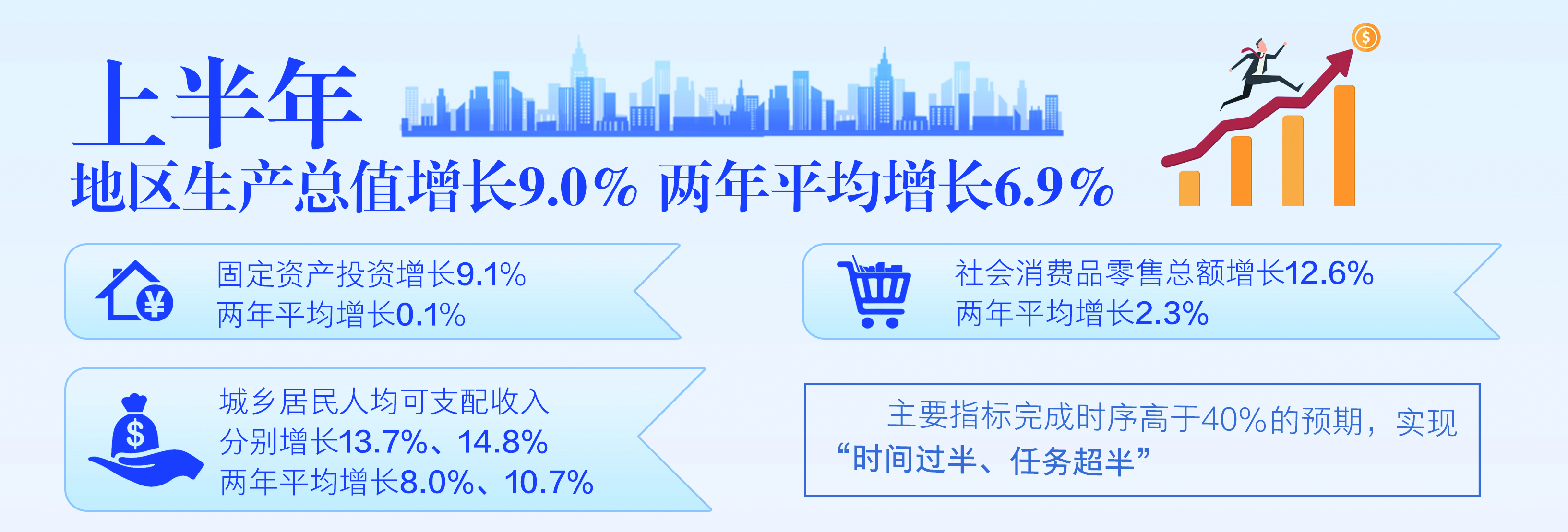 上半年地区生产总值cmyk(1827194)-20210823185520.jpg